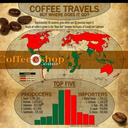 درباره قهوه چه می دانید ؟ | شماره یازده