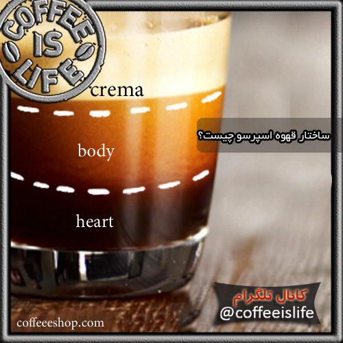 ساختار قهوه اسپرسو