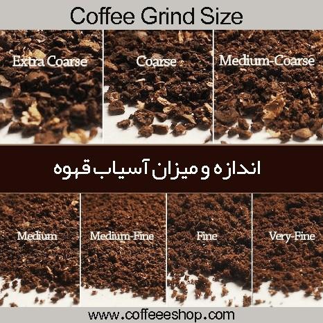 اندازه و میزان آسیاب قهوه :