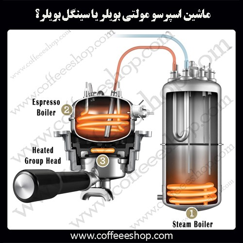ماشین اسپرسو مولتی بویلر یا تک بویلر چند بویلر یا سینگل بویلر؟