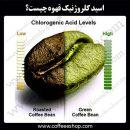 اسیدکلروژنیک قهوه چیست؟
