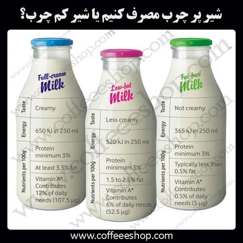 شیر پر چرب مصرف کنیم یا شیر کم چرب؟