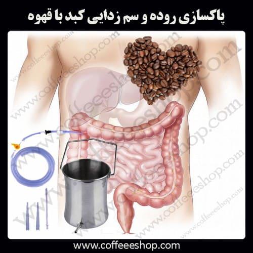 پاکسازی روده با و سم زدایی کبد با قهوه